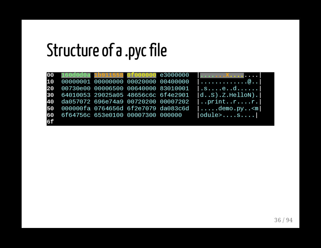 Structure of a .pyc file 00 160d0d0a 1b911558 0...
