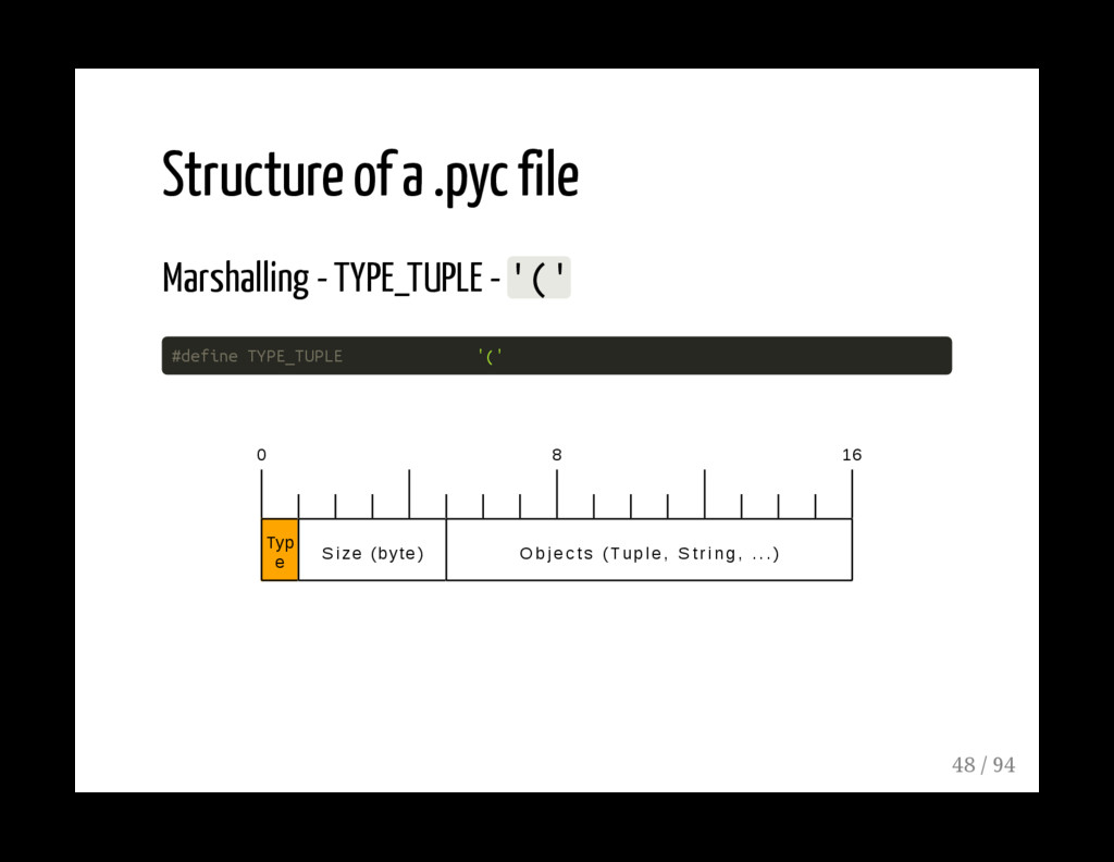 Structure of a .pyc file Marshalling - TYPE_TUP...