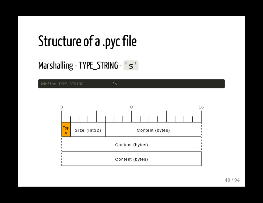 Structure of a .pyc file Marshalling - TYPE_STR...
