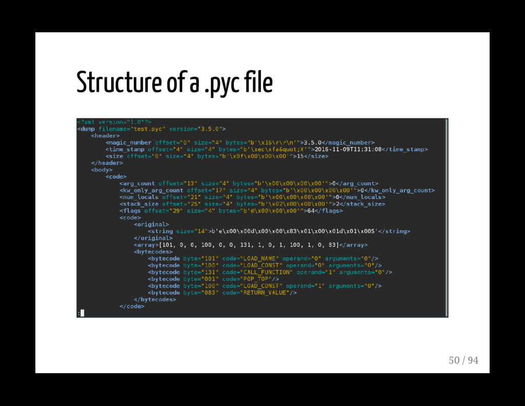 Structure of a .pyc file 50 / 94