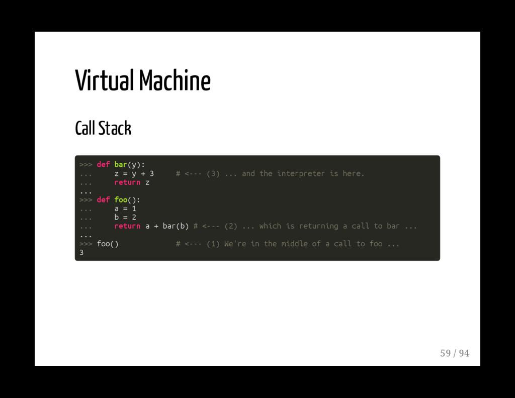 Virtual Machine Call Stack >>> def bar(y): ... ...