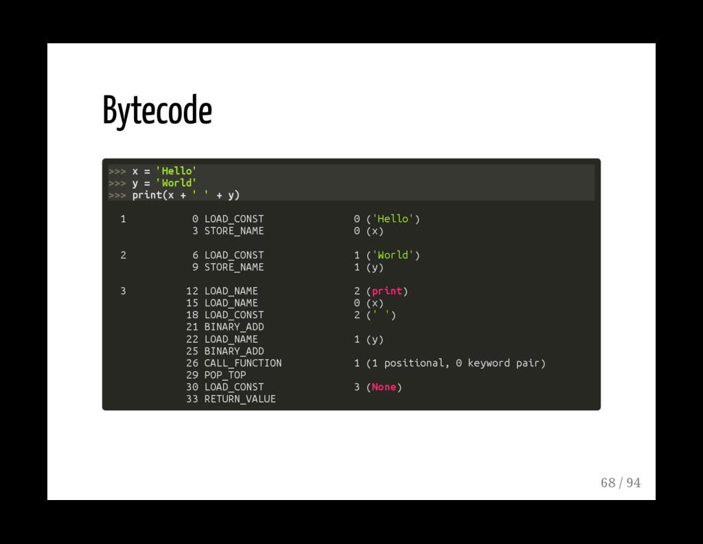 Bytecode >>> x = 'Hello' >>> y = 'World' >>> pr...