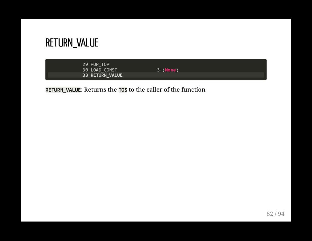 RETURN_VALUE 29 POP_TOP 30 LOAD_CONST 3 (None) ...