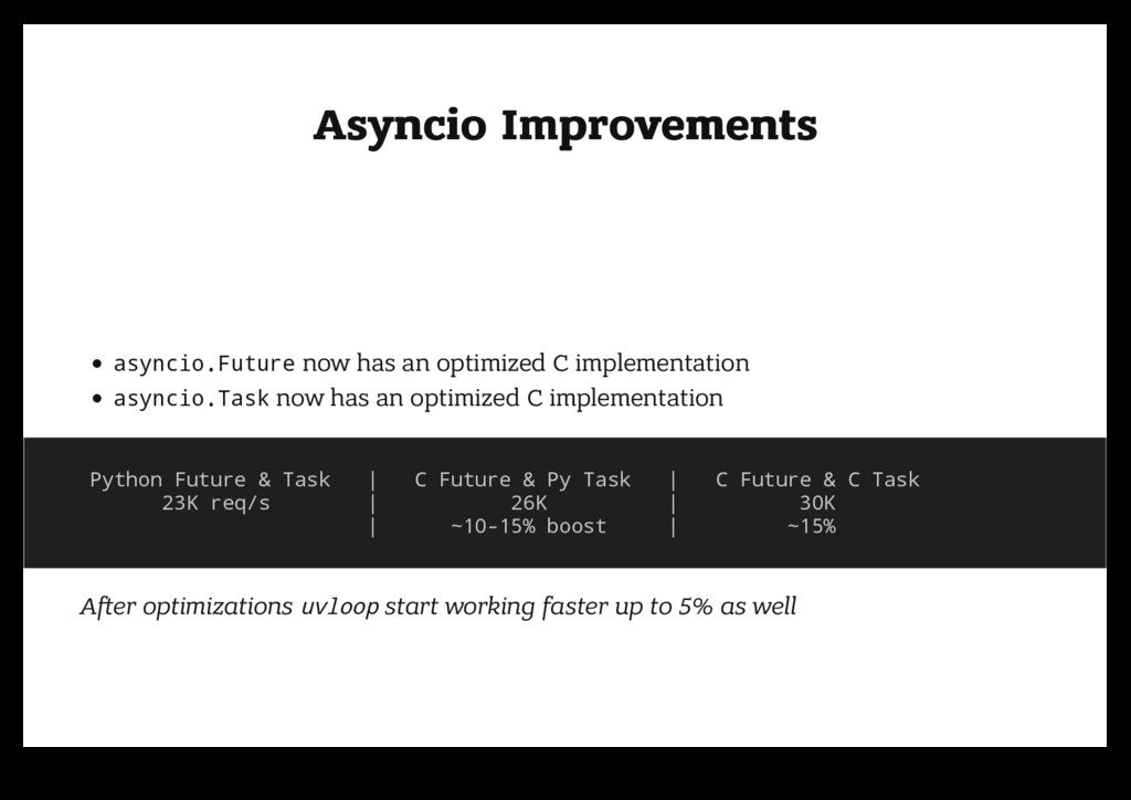 Asyncio Improvements Asyncio Improvements async...