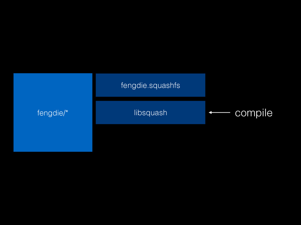 fengdie/* fengdie.squashfs libsquash compile