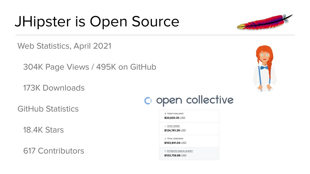 JHipster is Open Source Web Statistics, April 2...