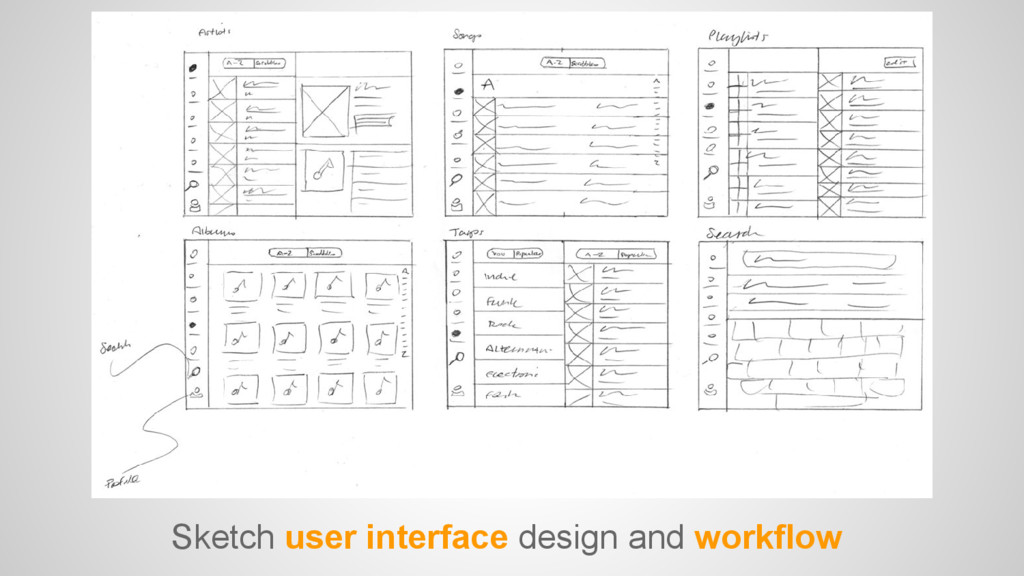 Sketch user interface design and workflow