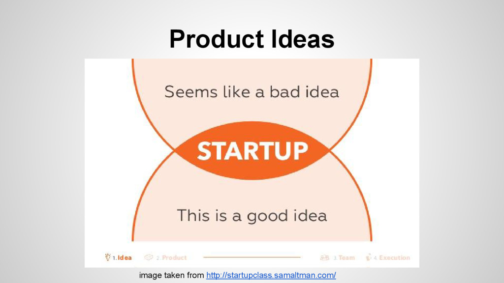 Product Ideas image taken from http://startupcl...