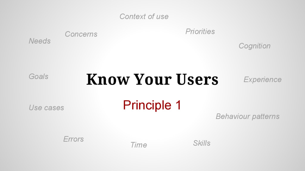 Principle 1 Know Your Users Needs Goals Use cas...