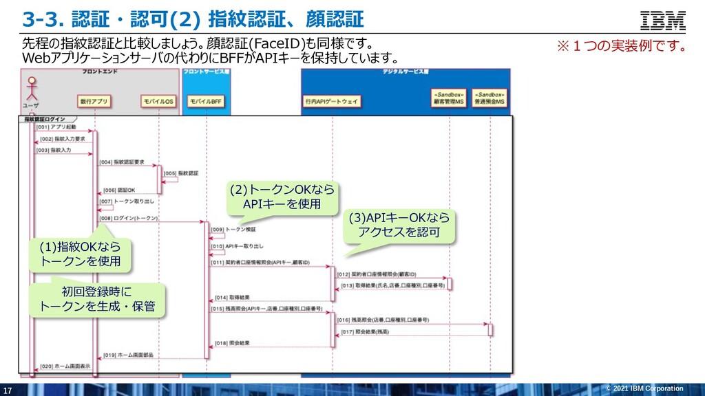17 © 2021 IBM Corporation 3-3. 認証・認可(2) 指紋認証、顔認...
