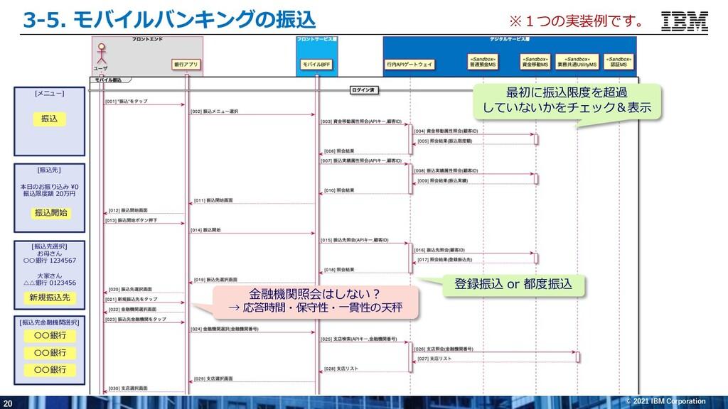 20 © 2021 IBM Corporation ※1つの実装例です。 3-5. モバイルバ...