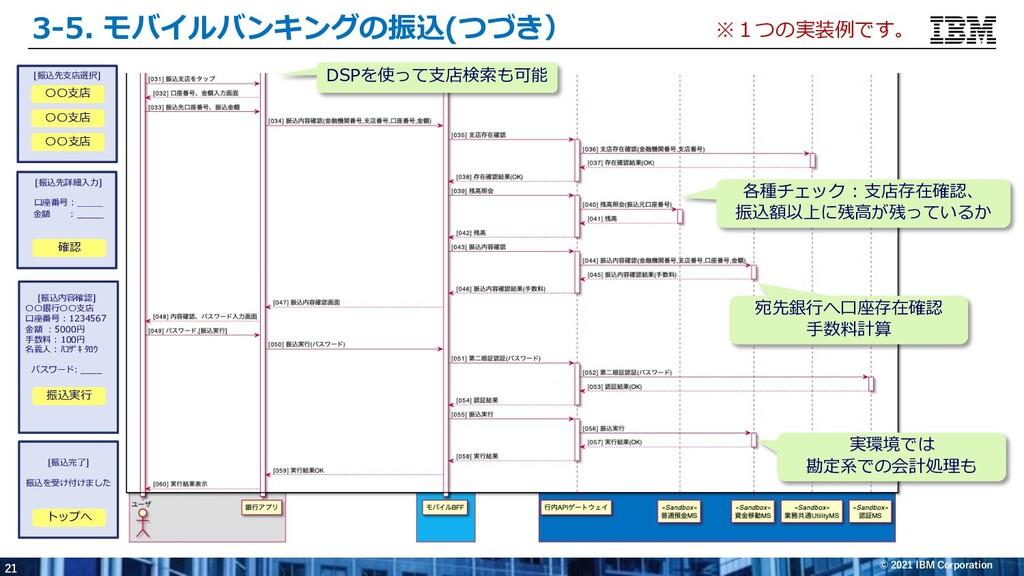 21 © 2021 IBM Corporation 3-5. モバイルバンキングの振込(つづき...