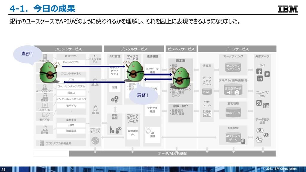 24 © 2021 IBM Corporation 4-1.今⽇の成果 銀⾏のユースケースでA...