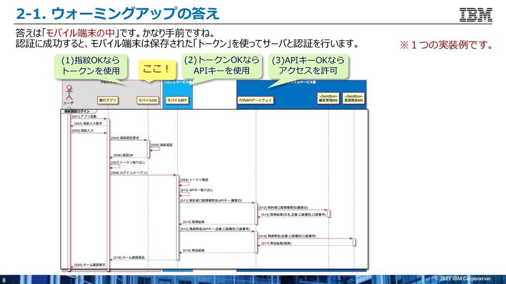 8 © 2021 IBM Corporation 2-1. ウォーミングアップの答え 答えは「...