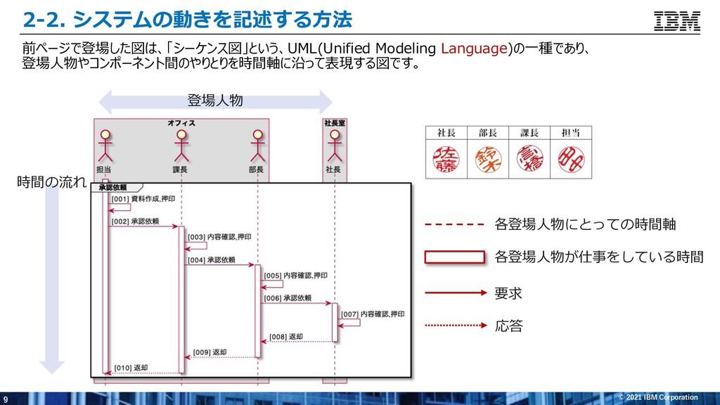 9 © 2021 IBM Corporation 2-2. システムの動きを記述する⽅法 前ペ...