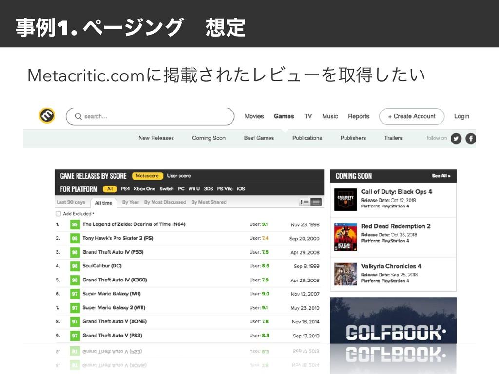 ྫ1. ϖʔδϯάɹఆ Metacritic.comʹܝࡌ͞ΕͨϨϏϡʔΛऔಘ͍ͨ͠