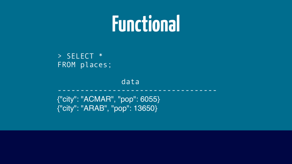 Functional > SELECT * FROM places; data -------...