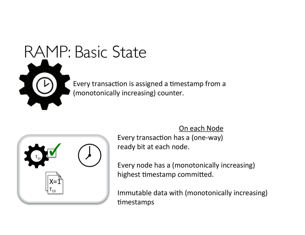 RAMP: Basic State On each Node  Every...