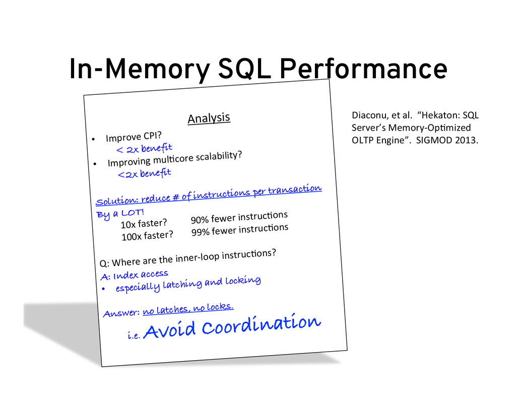 In-Memory SQL Performance Analysis	