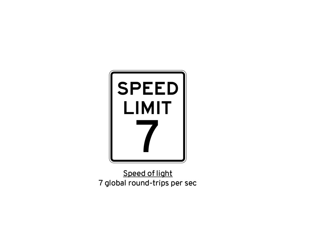Speed of light 7 global round-trips per sec 7