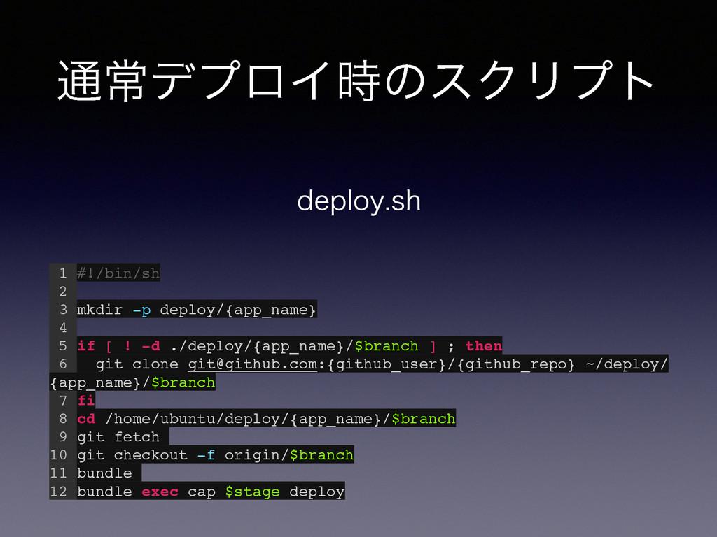 ௨ৗσϓϩΠͷεΫϦϓτ 1 #!/bin/sh 2 3 mkdir -p deploy/{...