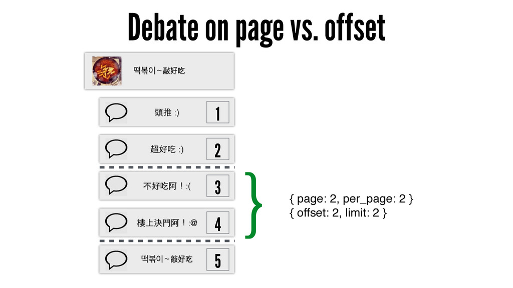 Debate on page vs. offset } { page: 2, per_page...