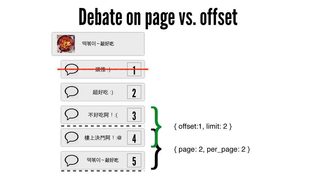 Debate on page vs. offset } } { page: 2, per_pa...