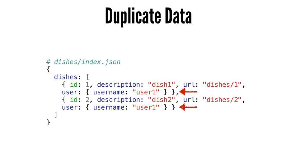 Duplicate Data # dishes/index.json { dishes: [ ...