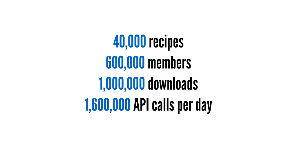 40,000 recipes 600,000 members 1,000,000 downlo...