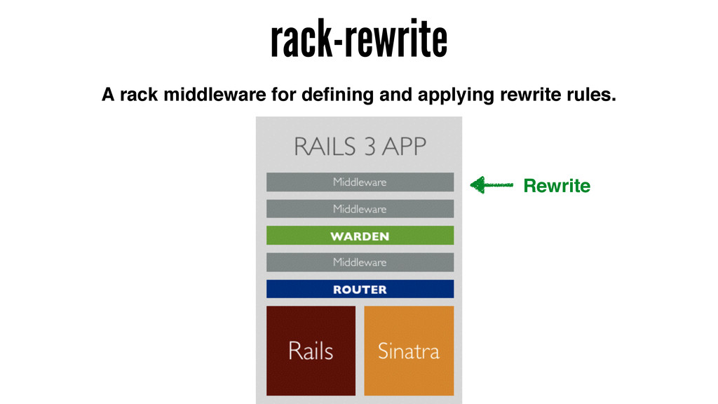 rack-rewrite A rack middleware for defining and ...