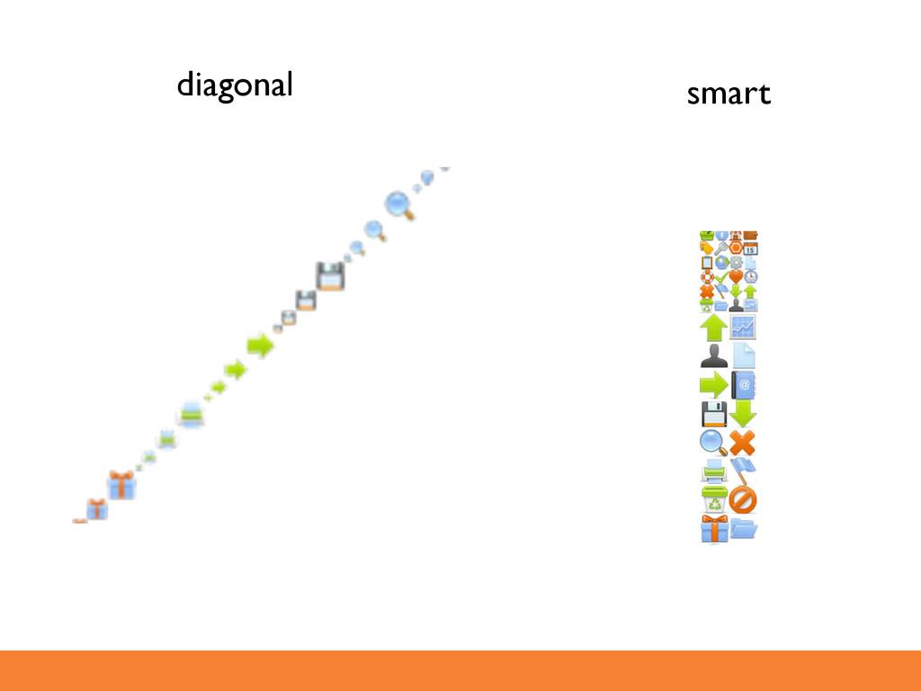 diagonal smart