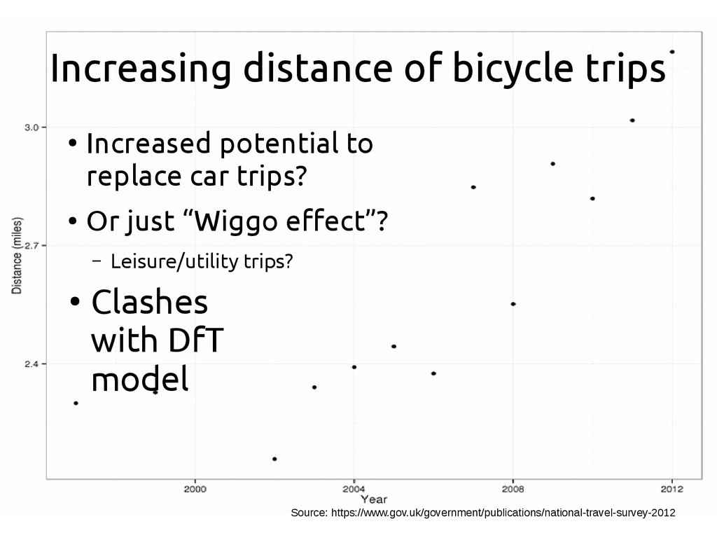 Increasing distance of bicycle trips ● Increase...