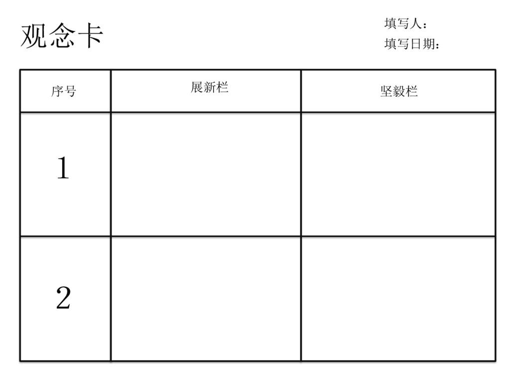 观念卡 填写人: 填写日期: 序号 展新栏 坚毅栏 1 2