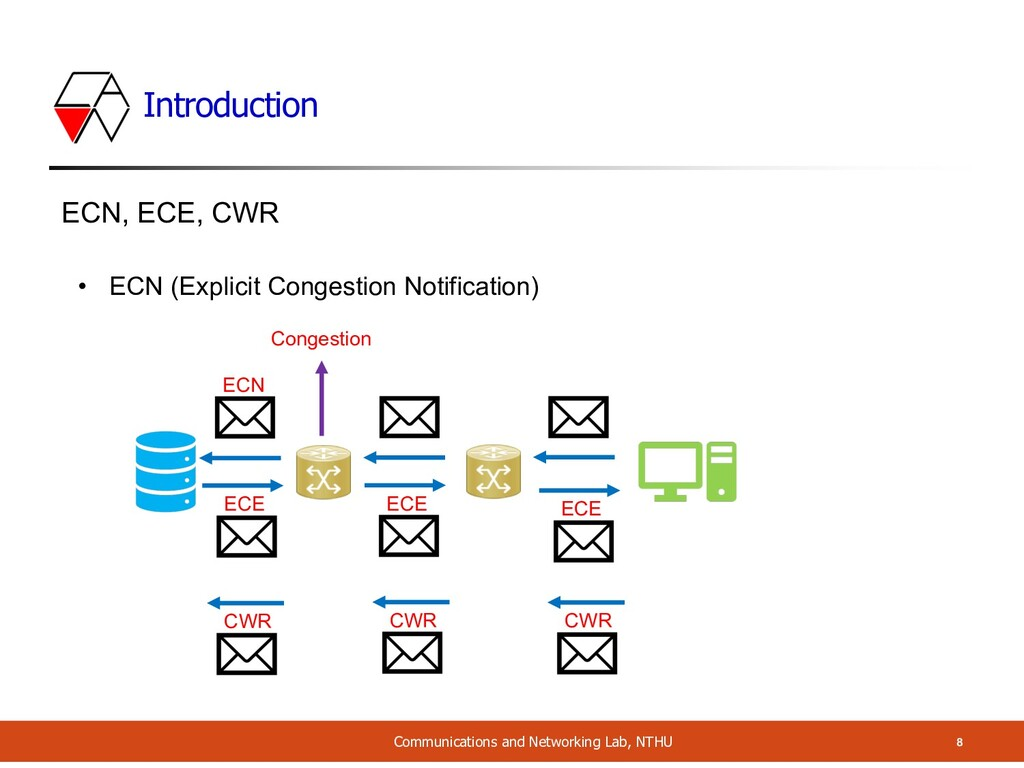 Introduction Communications and Networking Lab,...