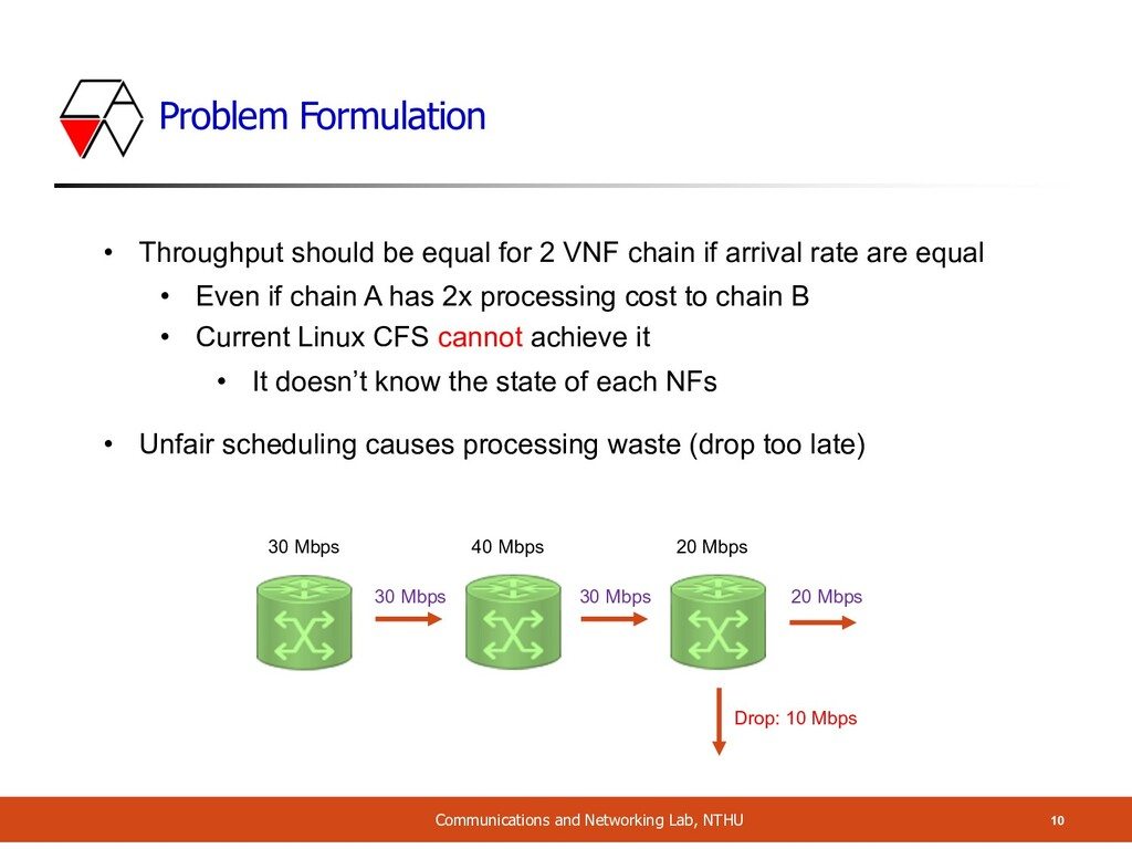 Problem Formulation Communications and Networki...