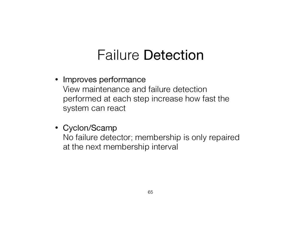 Failure Detection • Improves performance View ...