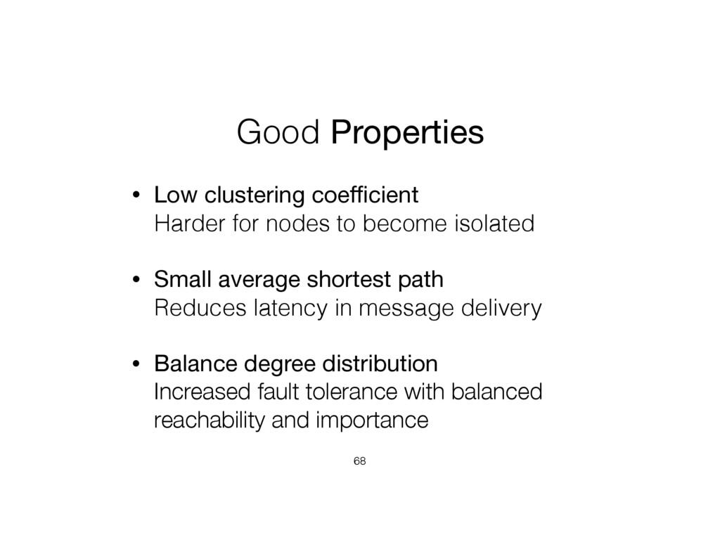 Good Properties • Low clustering coefficient Har...