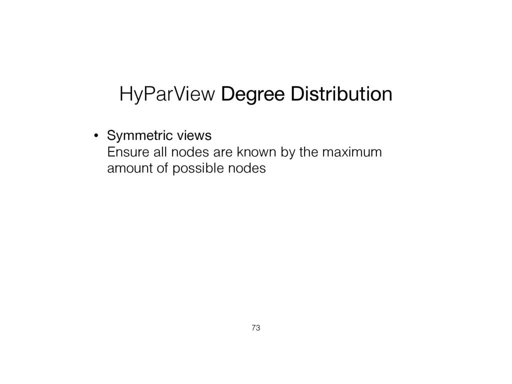 HyParView Degree Distribution • Symmetric views...