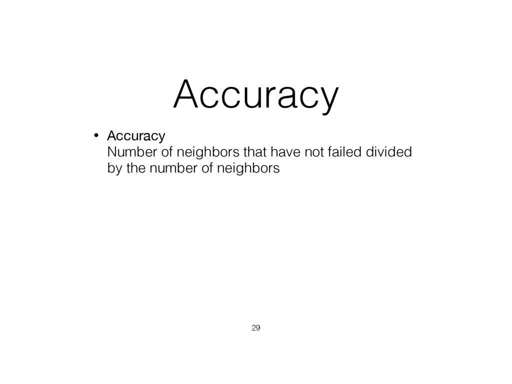 Accuracy • Accuracy  Number of neighbors that ...