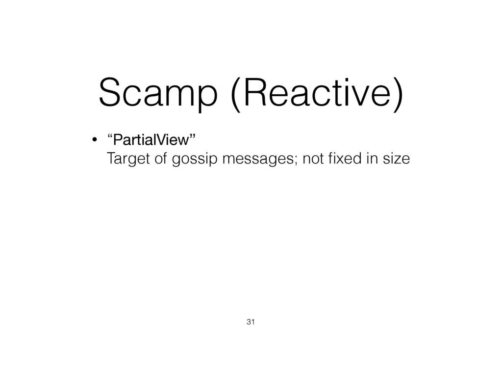 "Scamp (Reactive) • ""PartialView""  Target of go..."