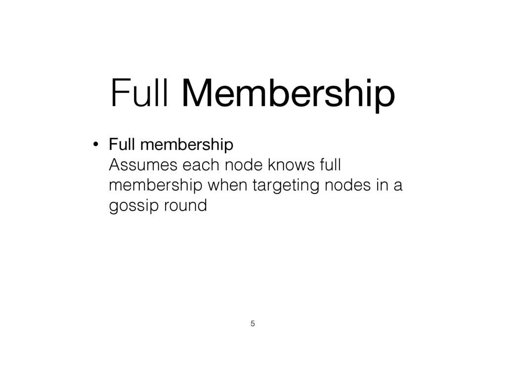 Full Membership • Full membership  Assumes eac...
