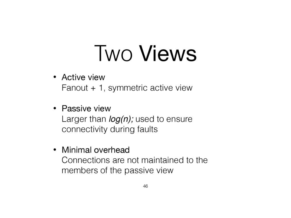 Two Views • Active view Fanout + 1, symmetric ...