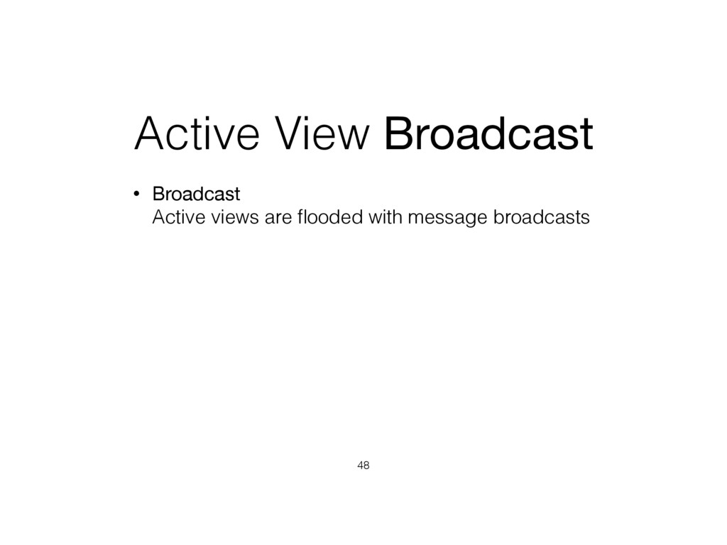 Active View Broadcast • Broadcast Active views...
