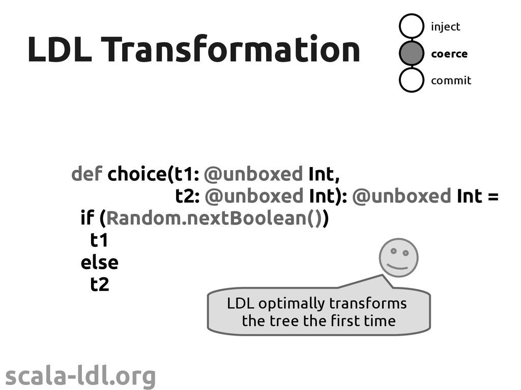scala-ldl.org LDL Transformation LDL Transforma...