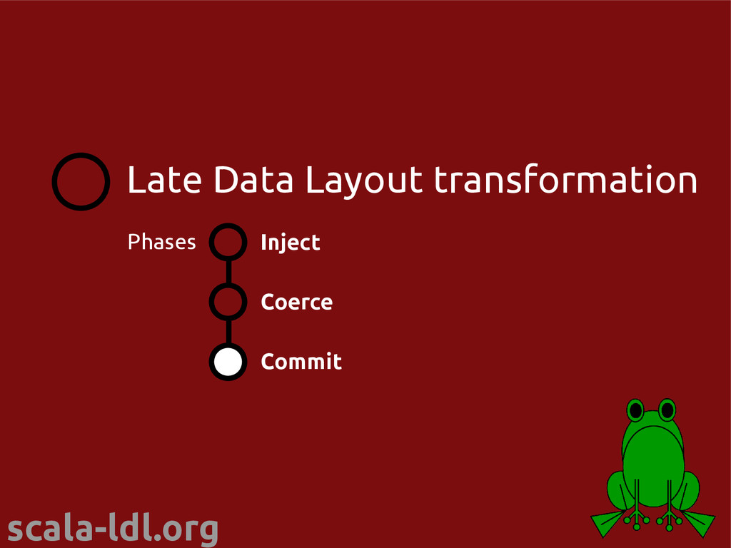 scala-ldl.org Inject Coerce Commit Phases Late ...