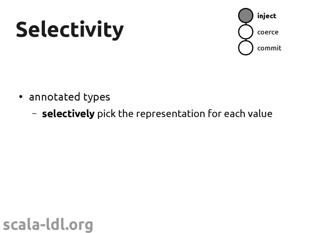 scala-ldl.org Selectivity Selectivity inject co...