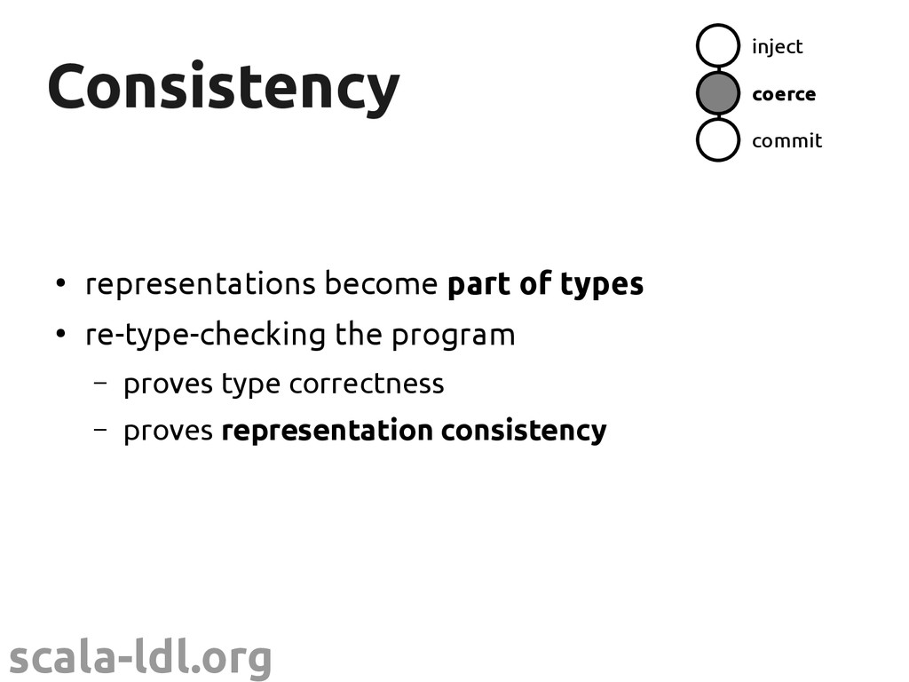 scala-ldl.org Consistency Consistency inject co...