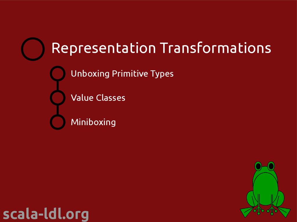 scala-ldl.org Unboxing Primitive Types Value Cl...