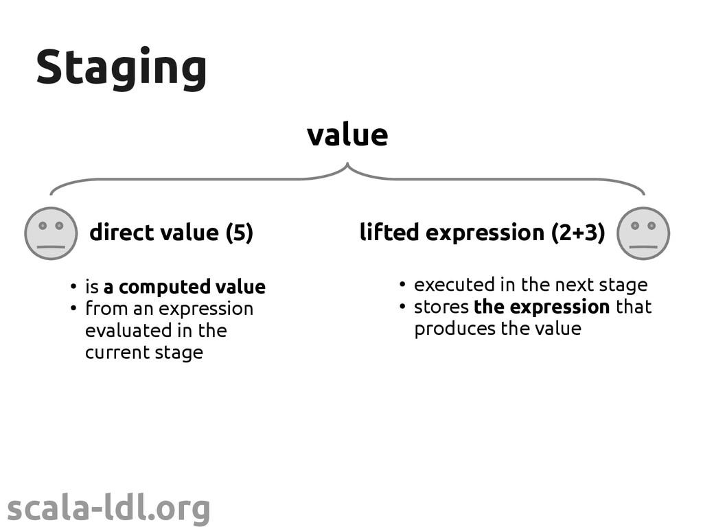 scala-ldl.org Staging Staging value direct valu...