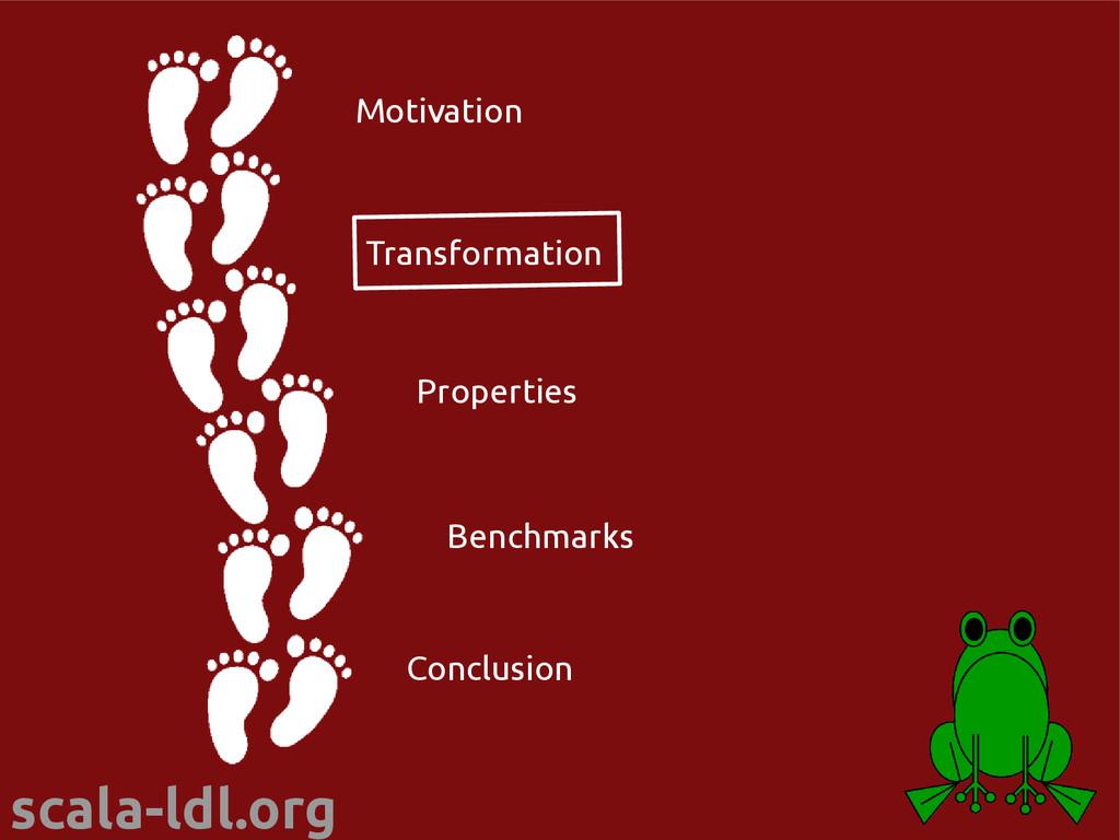 scala-ldl.org Motivation Transformation Conclus...